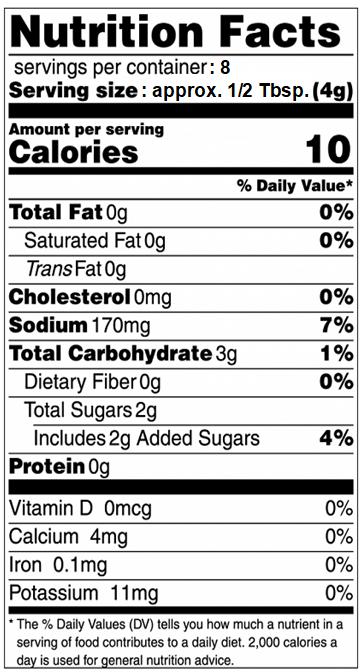 Swanky Flank Nutrition Info